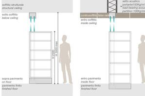 pareti divisorie contenenitore integrato complanare