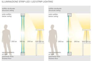 pareti divisorie illuminazione