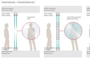 pareti divisorie trasparenze